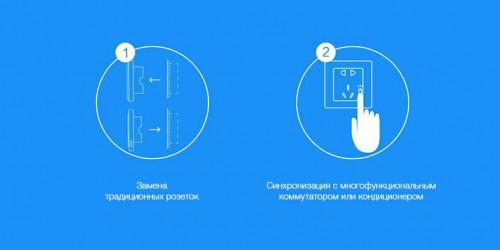 Xiaomi. Встраиваемая умная розетка Aqara Smart Wall Socket ZigBee (QBCZ11LM)