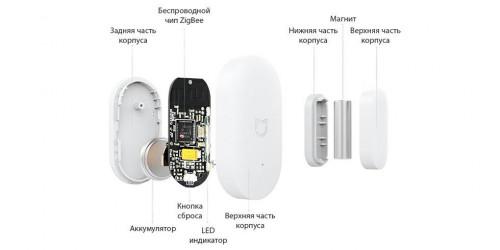 Xiaomi. Датчик открытия дверей и окон Mi Smart Home Door/Window Sensors (Q/QLML003-2015)